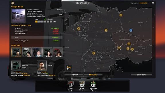 Euro Truck Simulator 2 Scandinavia-SS Game Play